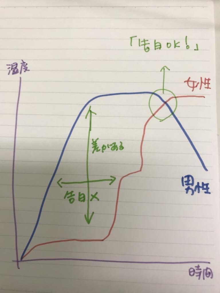 f:id:yumi-sugiura:20180726182551j:plain